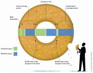 Donut Hole Illustration