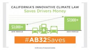 UCS07.11_ab32_saves_money (2)