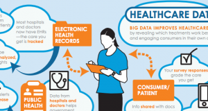 Research Paper On Information Technology In Healthcare - image 5