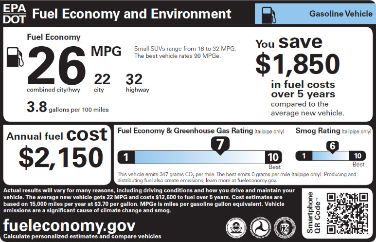Fuel Cost Estimator >> Are The Epa Fuel Economy Labels Really Accurate Consumers Union